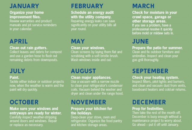 Calendar Ideas For Each Month For Boyfriend : Market trends ideas linda trevor company s we